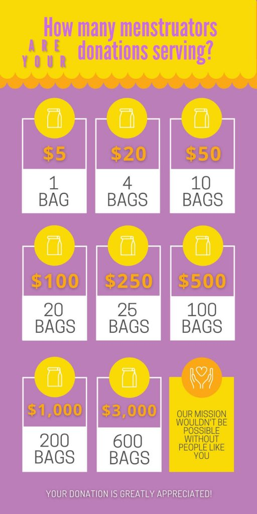 Dignity Bags Graphic